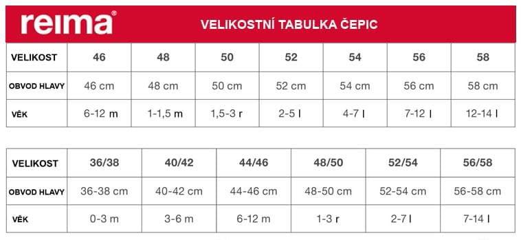 Čiapky Reima veľkostná tabuľka | Welcomebaby.sk
